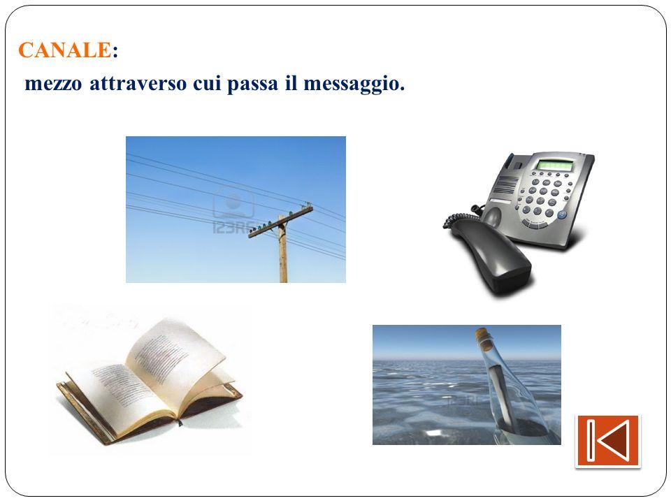 CODICE O LINGUAGGIO: insieme di segni e regole usati per trasmettere il messaggio.