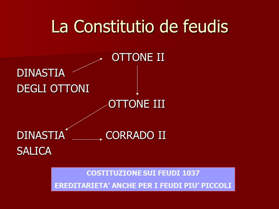 La Constitutio de feudis OTTONE II OTTONE IIDINASTIA DEGLI OTTONI OTTONE III OTTONE III DINASTIA CORRADO II SALICA COSTITUZIONE SUI FEUDI 1037 EREDITA