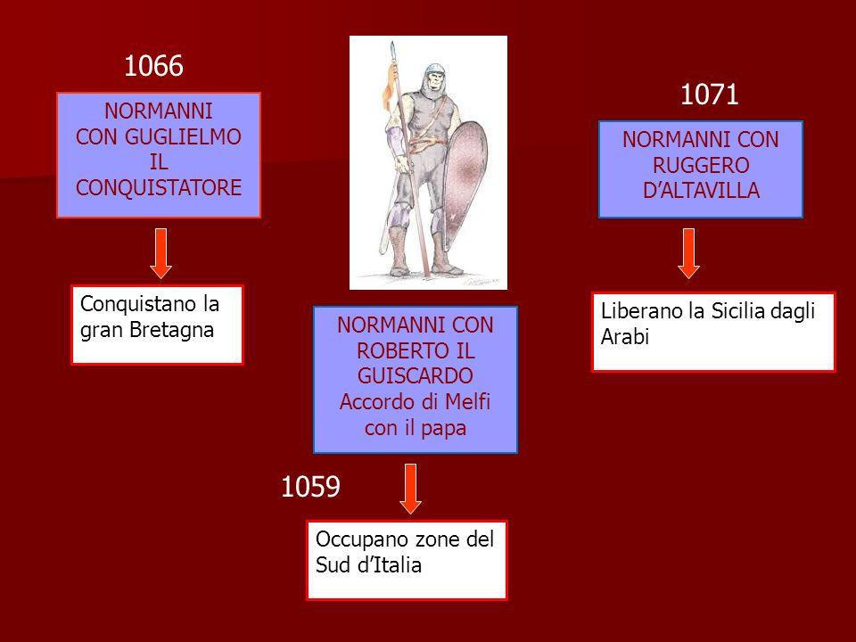 NORMANNI CON GUGLIELMO IL CONQUISTATORE Conquistano la gran Bretagna NORMANNI CON RUGGERO DALTAVILLA Liberano la Sicilia dagli Arabi NORMANNI CON ROBE