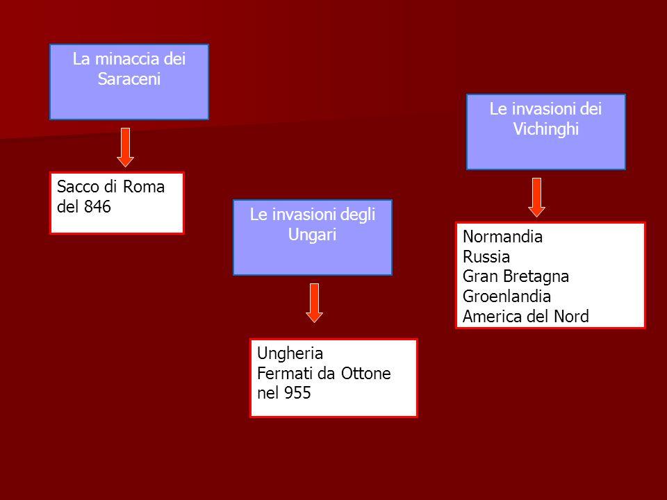 La minaccia dei Saraceni Sacco di Roma del 846 Le invasioni dei Vichinghi Normandia Russia Gran Bretagna Groenlandia America del Nord Le invasioni deg