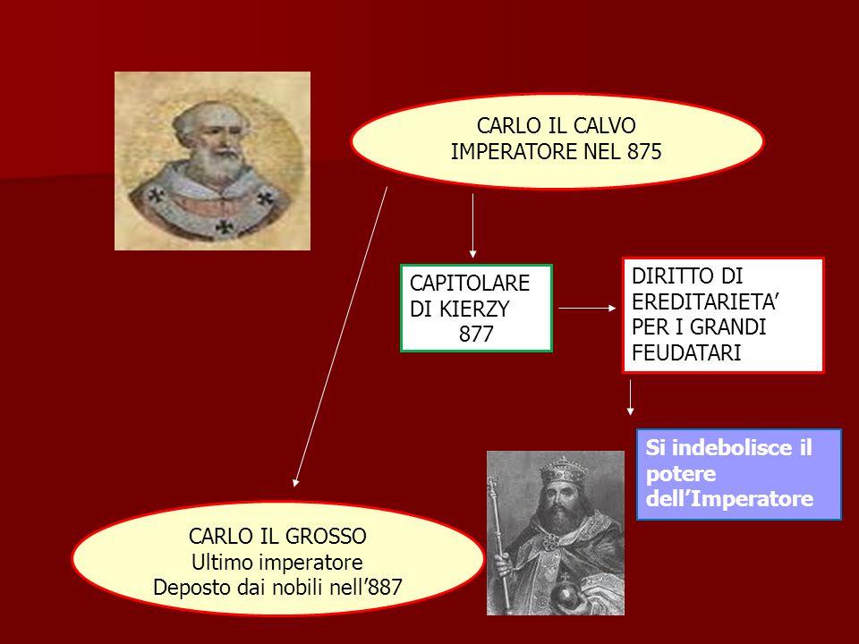 CARLO IL GROSSO Ultimo imperatore Deposto dai nobili nell887 CAPITOLARE DI KIERZY 877 Si indebolisce il potere dellImperatore DIRITTO DI EREDITARIETA