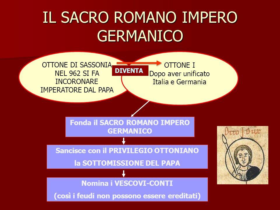 IL SACRO ROMANO IMPERO GERMANICO OTTONE DI SASSONIA NEL 962 SI FA INCORONARE IMPERATORE DAL PAPA OTTONE I Dopo aver unificato Italia e Germania Fonda
