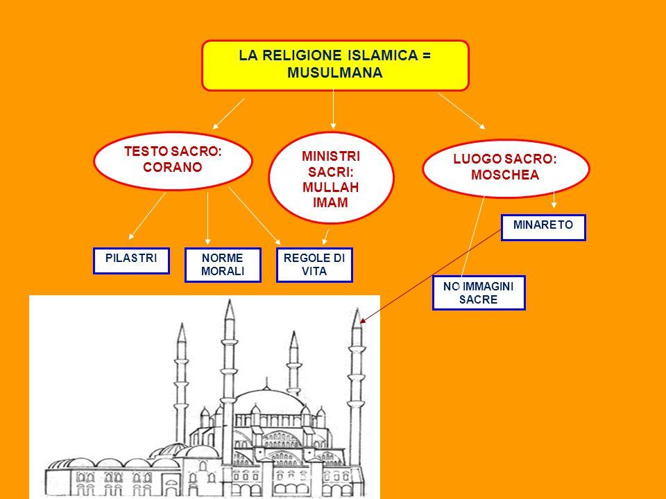 LA RELIGIONE ISLAMICA = MUSULMANA MINISTRI SACRI: MULLAH IMAM TESTO SACRO: CORANO LUOGO SACRO: MOSCHEA REGOLE DI VITA PILASTRINORME MORALI MINARETO NO
