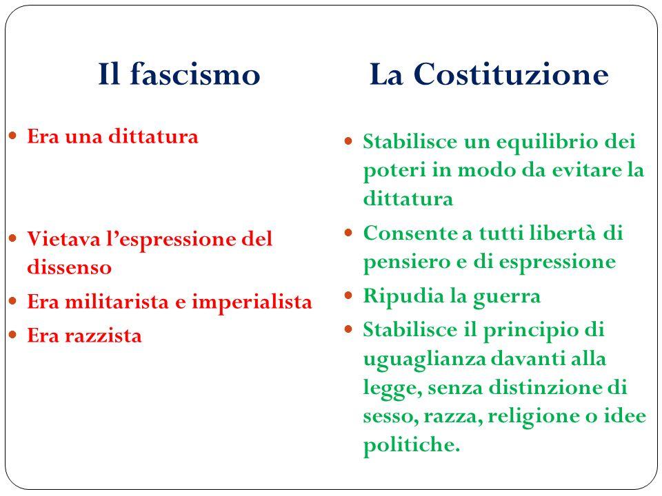 Il fascismo Era una dittatura Vietava lespressione del dissenso Era militarista e imperialista Era razzista Stabilisce un equilibrio dei poteri in mod