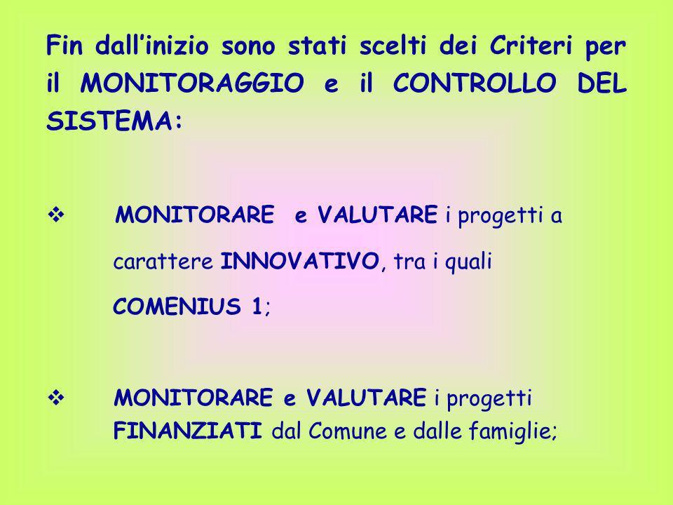 Fin dallinizio sono stati scelti dei Criteri per il MONITORAGGIO e il CONTROLLO DEL SISTEMA: MONITORARE e VALUTARE i progetti a carattere INNOVATIVO,