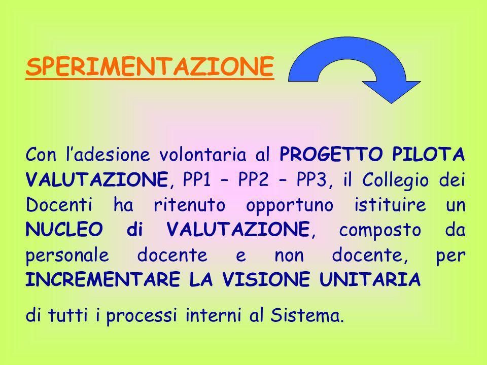 SPERIMENTAZIONE Con ladesione volontaria al PROGETTO PILOTA VALUTAZIONE, PP1 – PP2 – PP3, il Collegio dei Docenti ha ritenuto opportuno istituire un N