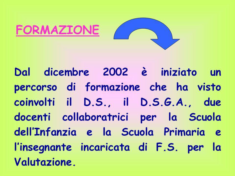 FORMAZIONE Dal dicembre 2002 è iniziato un percorso di formazione che ha visto coinvolti il D.S., il D.S.G.A., due docenti collaboratrici per la Scuol
