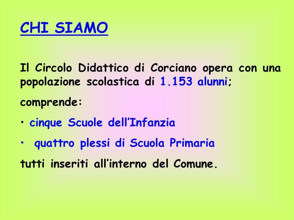 CHI SIAMO Il Circolo Didattico di Corciano opera con una popolazione scolastica di 1.153 alunni; comprende: cinque Scuole dellInfanzia quattro plessi