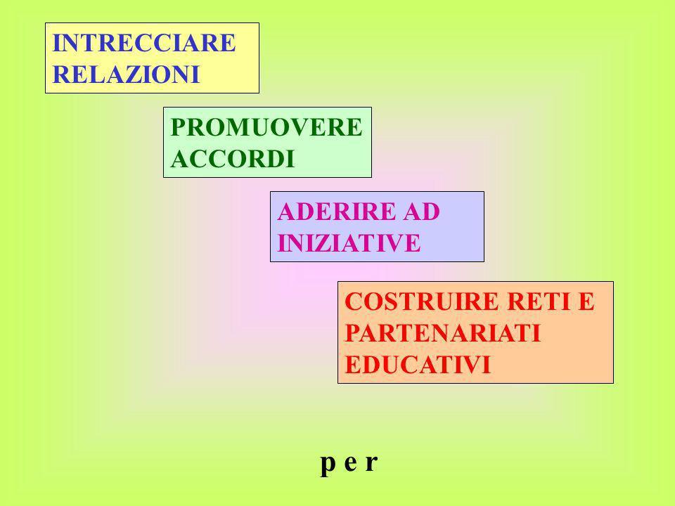 INTRECCIARE RELAZIONI PROMUOVERE ACCORDI ADERIRE AD INIZIATIVE COSTRUIRE RETI E PARTENARIATI EDUCATIVI p e r