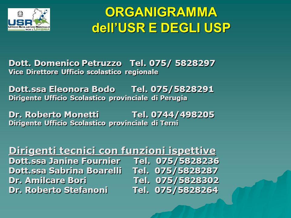 ORGANIGRAMMA dellUSR E DEGLI USP Dott. Domenico Petruzzo Tel.