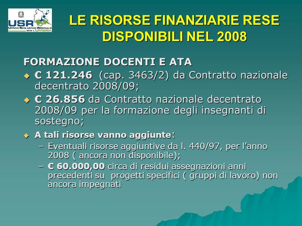 LE RISORSE FINANZIARIE RESE DISPONIBILI NEL 2008 FORMAZIONE DOCENTI E ATA 121.246 (cap.