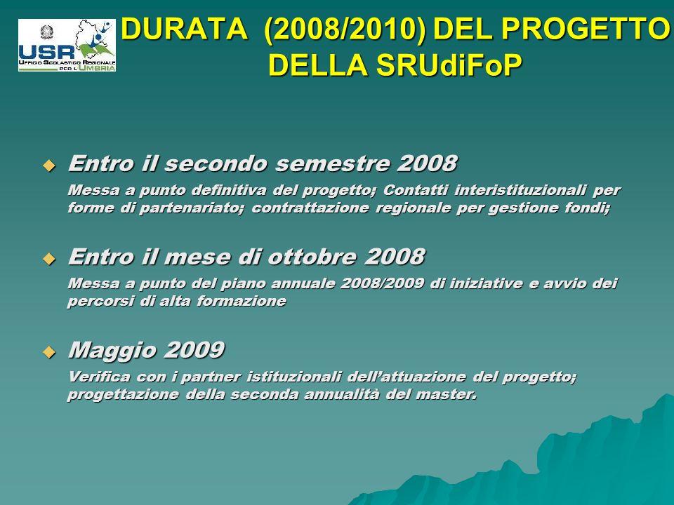 DURATA (2008/2010) DEL PROGETTO DELLA SRUdiFoP Entro il secondo semestre 2008 Entro il secondo semestre 2008 Messa a punto definitiva del progetto; Contatti interistituzionali per forme di partenariato; contrattazione regionale per gestione fondi; Entro il mese di ottobre 2008 Entro il mese di ottobre 2008 Messa a punto del piano annuale 2008/2009 di iniziative e avvio dei percorsi di alta formazione Maggio 2009 Maggio 2009 Verifica con i partner istituzionali dellattuazione del progetto; progettazione della seconda annualità del master.