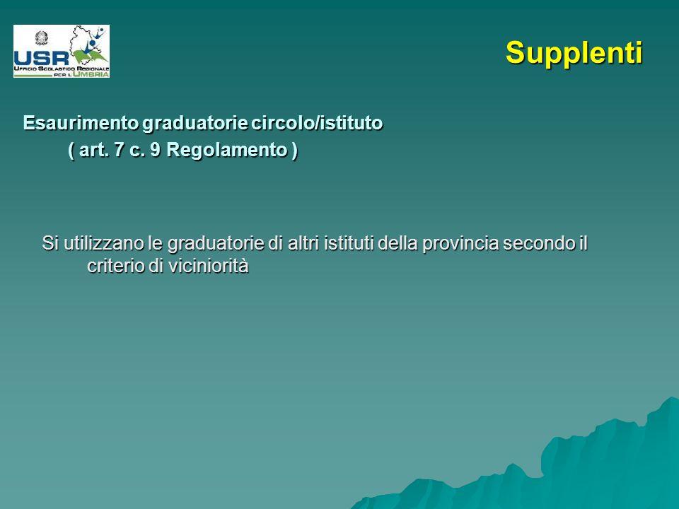 Si utilizzano le graduatorie di altri istituti della provincia secondo il criterio di viciniorità Esaurimento graduatorie circolo/istituto ( art.