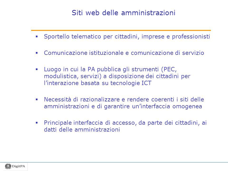 Siti web delle amministrazioni Sportello telematico per cittadini, imprese e professionisti Comunicazione istituzionale e comunicazione di servizio Lu
