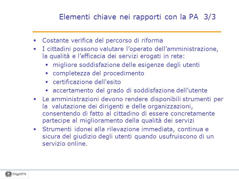 Elementi chiave nei rapporti con la PA 3/3 Costante verifica del percorso di riforma I cittadini possono valutare loperato dellamministrazione, la qua