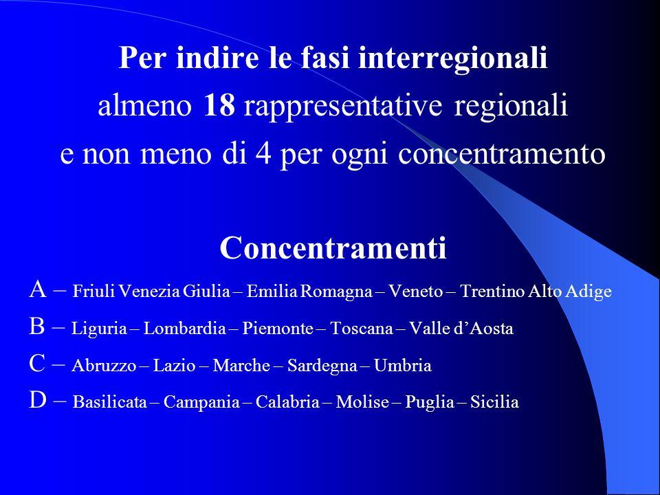 Per indire le fasi interregionali almeno 18 rappresentative regionali e non meno di 4 per ogni concentramento Concentramenti A – Friuli Venezia Giulia