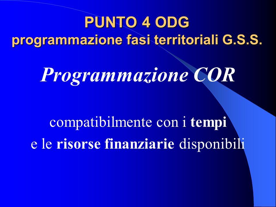 PUNTO 4 ODG programmazione fasi territoriali G.S.S. Programmazione COR compatibilmente con i tempi e le risorse finanziarie disponibili