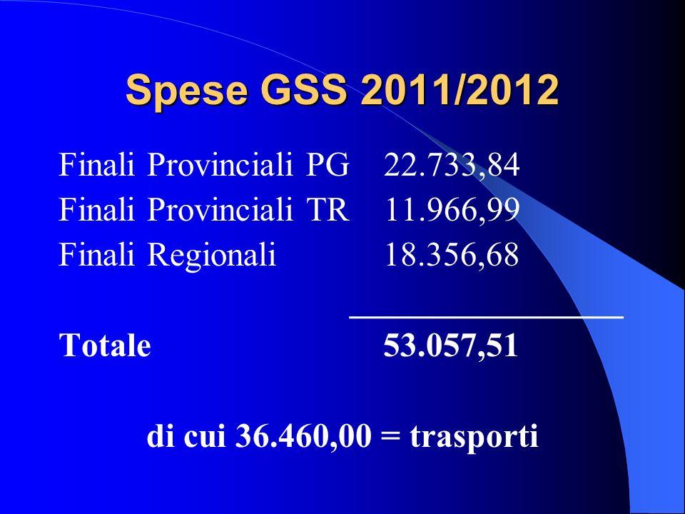 Spese GSS 2011/2012 Finali Provinciali PG 22.733,84 Finali Provinciali TR 11.966,99 Finali Regionali 18.356,68 ________________ Totale 53.057,51 di cu