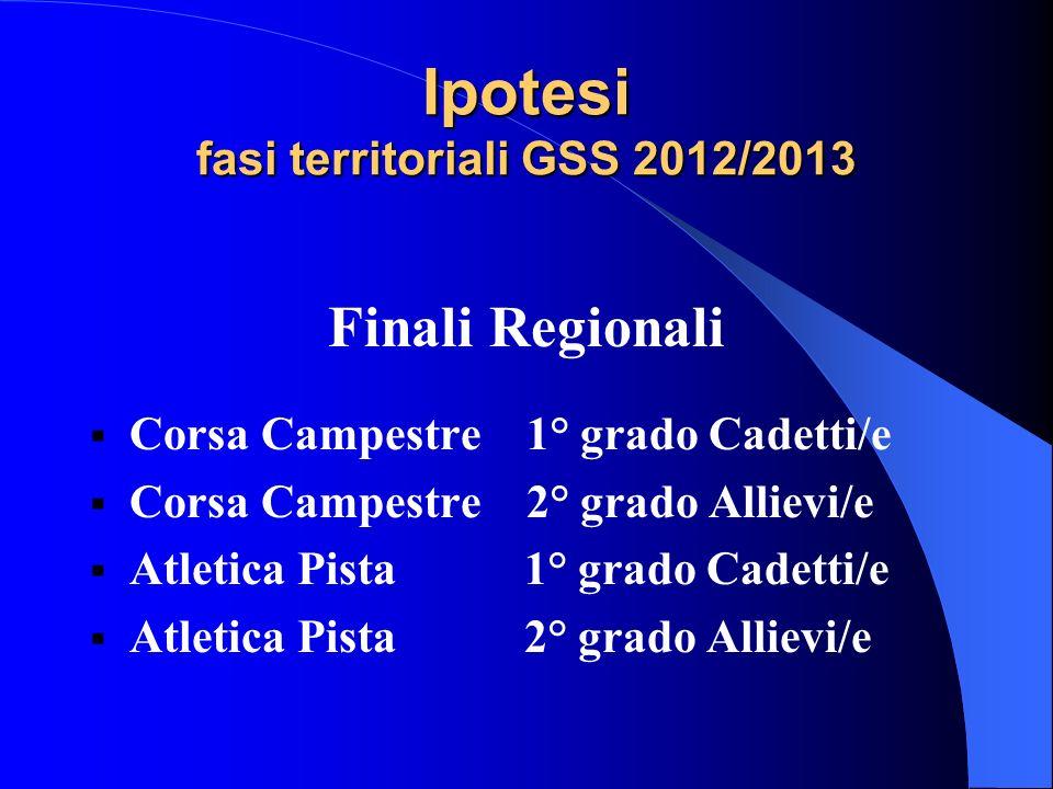 Ipotesi fasi territoriali GSS 2012/2013 Finali Regionali Corsa Campestre 1° grado Cadetti/e Corsa Campestre 2° grado Allievi/e Atletica Pista 1° grado