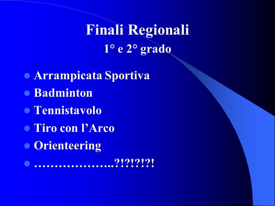 Finali Regionali 1° e 2° grado Arrampicata Sportiva Badminton Tennistavolo Tiro con lArco Orienteering ………………..?!?!?!?!
