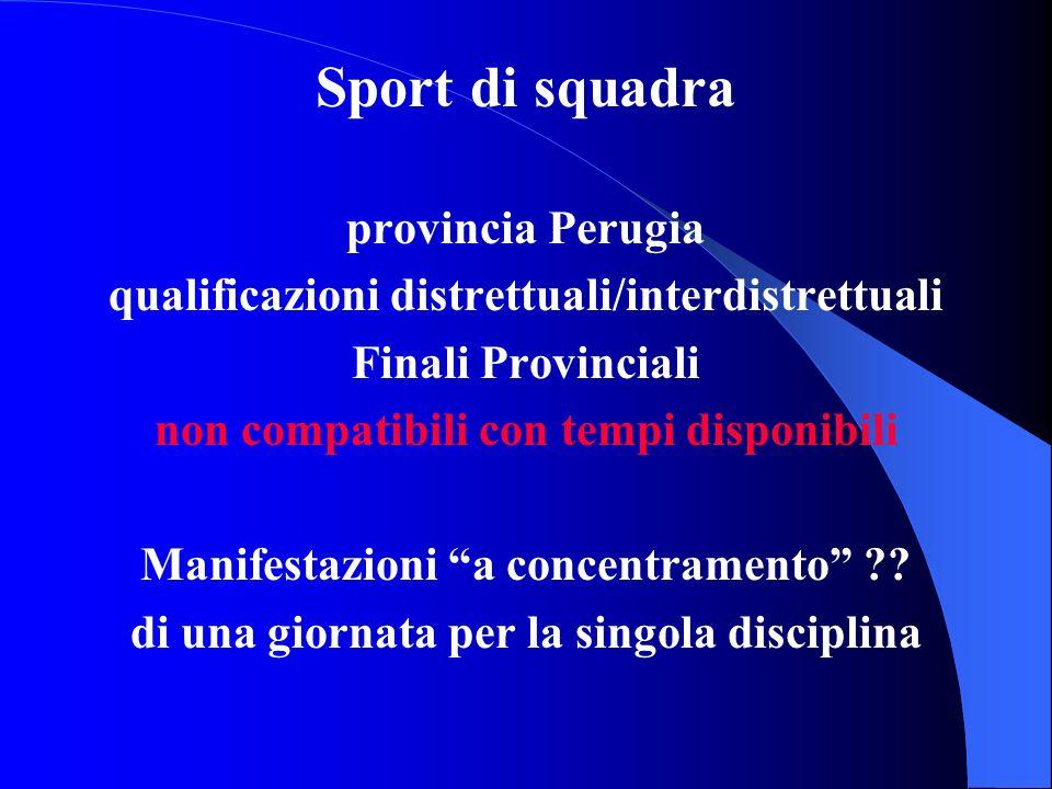 Sport di squadra provincia Perugia qualificazioni distrettuali/interdistrettuali Finali Provinciali non compatibili con tempi disponibili Manifestazio