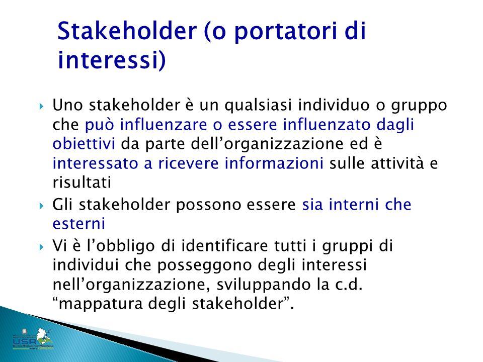 Uno stakeholder è un qualsiasi individuo o gruppo che può influenzare o essere influenzato dagli obiettivi da parte dellorganizzazione ed è interessat