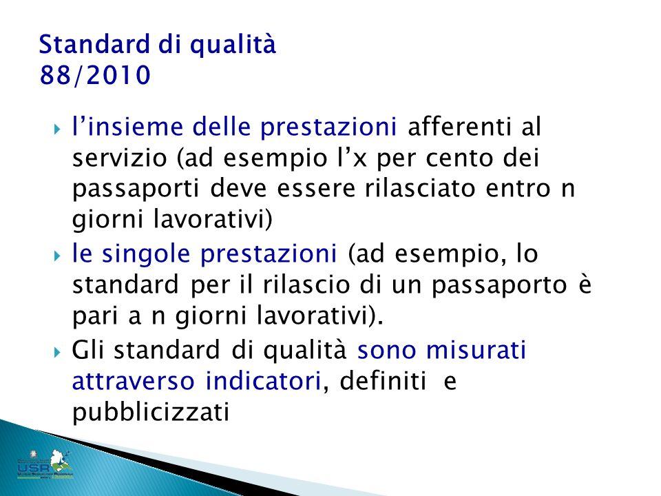 linsieme delle prestazioni afferenti al servizio (ad esempio lx per cento dei passaporti deve essere rilasciato entro n giorni lavorativi) le singole prestazioni (ad esempio, lo standard per il rilascio di un passaporto è pari a n giorni lavorativi).