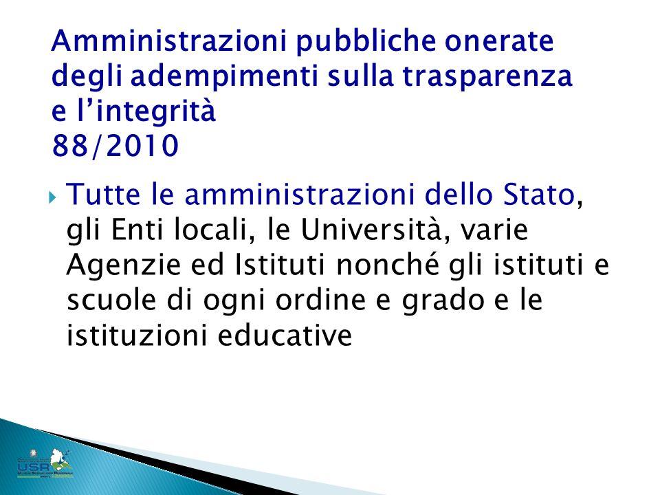 Tutte le amministrazioni dello Stato, gli Enti locali, le Università, varie Agenzie ed Istituti nonché gli istituti e scuole di ogni ordine e grado e