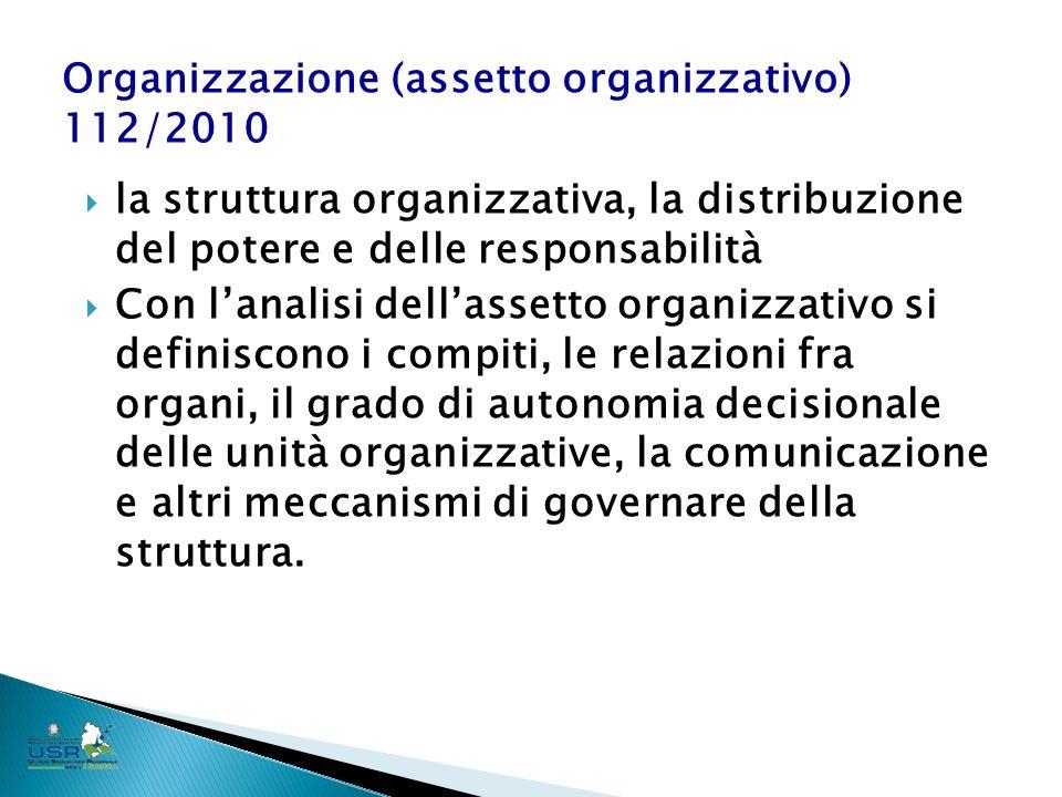 la struttura organizzativa, la distribuzione del potere e delle responsabilità Con l analisi dell assetto organizzativo si definiscono i compiti, le r
