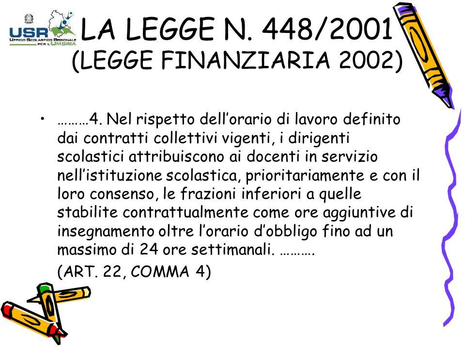 LA LEGGE N. 448/2001 (LEGGE FINANZIARIA 2002) ………4. Nel rispetto dellorario di lavoro definito dai contratti collettivi vigenti, i dirigenti scolastic