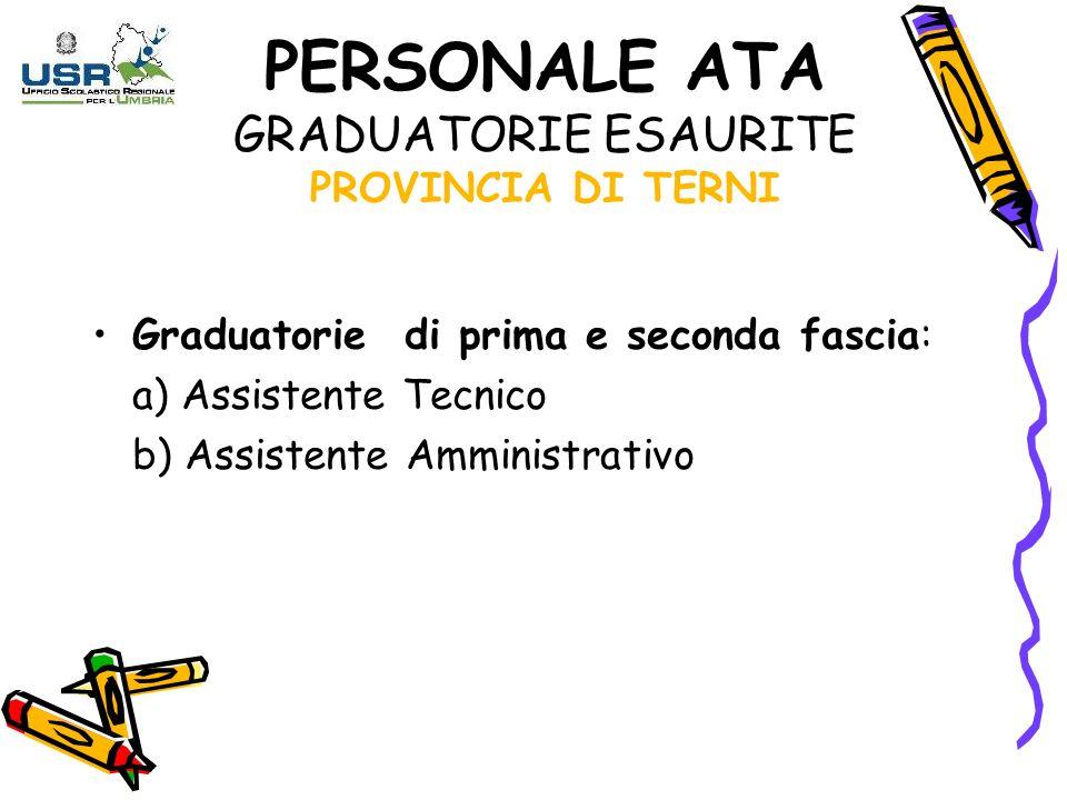 PERSONALE ATA GRADUATORIE ESAURITE PROVINCIA DI TERNI Graduatorie di prima e seconda fascia: a) Assistente Tecnico b) Assistente Amministrativo