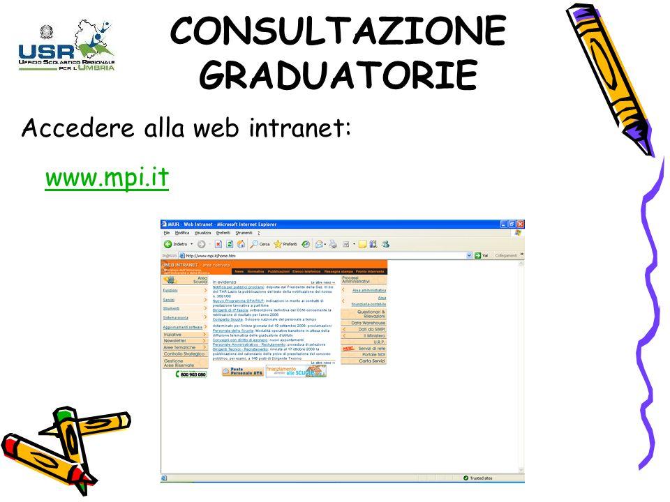 CONSULTAZIONE GRADUATORIE Accedere alla web intranet: www.mpi.it