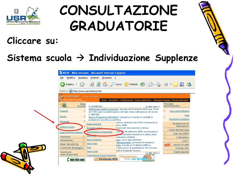 Cliccare su: Sistema scuola Individuazione Supplenze CONSULTAZIONE GRADUATORIE