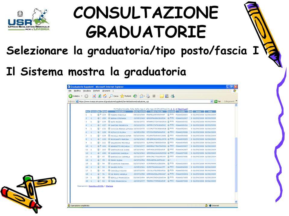 Selezionare la graduatoria/tipo posto/fascia I Il Sistema mostra la graduatoria CONSULTAZIONE GRADUATORIE