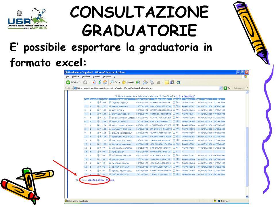 E possibile esportare la graduatoria in formato excel: CONSULTAZIONE GRADUATORIE