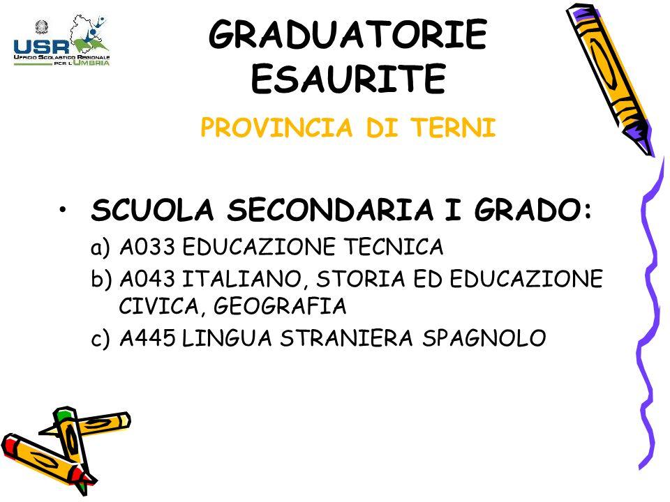 SCUOLA SECONDARIA I GRADO: a)A033 EDUCAZIONE TECNICA b)A043 ITALIANO, STORIA ED EDUCAZIONE CIVICA, GEOGRAFIA c)A445 LINGUA STRANIERA SPAGNOLO GRADUATO