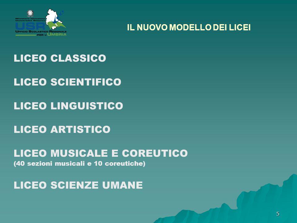 5 IL NUOVO MODELLO DEI LICEI LICEO CLASSICO LICEO SCIENTIFICO LICEO LINGUISTICO LICEO ARTISTICO LICEO MUSICALE E COREUTICO (40 sezioni musicali e 10 coreutiche) LICEO SCIENZE UMANE