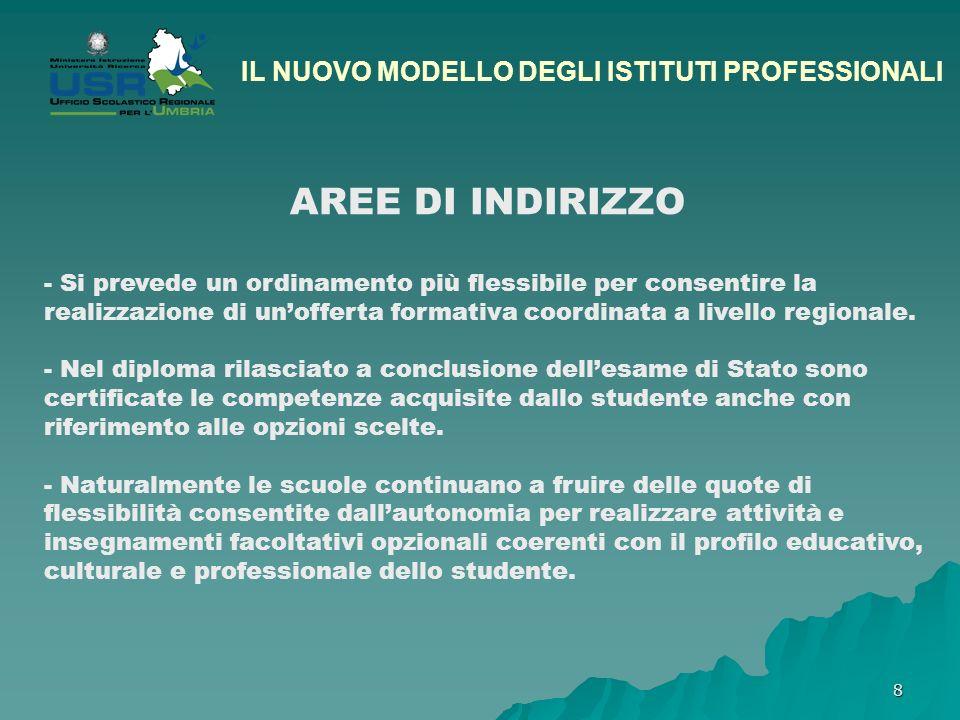 8 IL NUOVO MODELLO DEGLI ISTITUTI PROFESSIONALI AREE DI INDIRIZZO - Si prevede un ordinamento più flessibile per consentire la realizzazione di unofferta formativa coordinata a livello regionale.