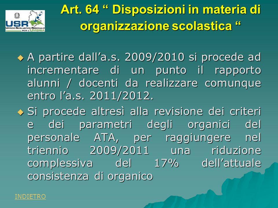 Art. 64 Disposizioni in materia di organizzazione scolastica Art.