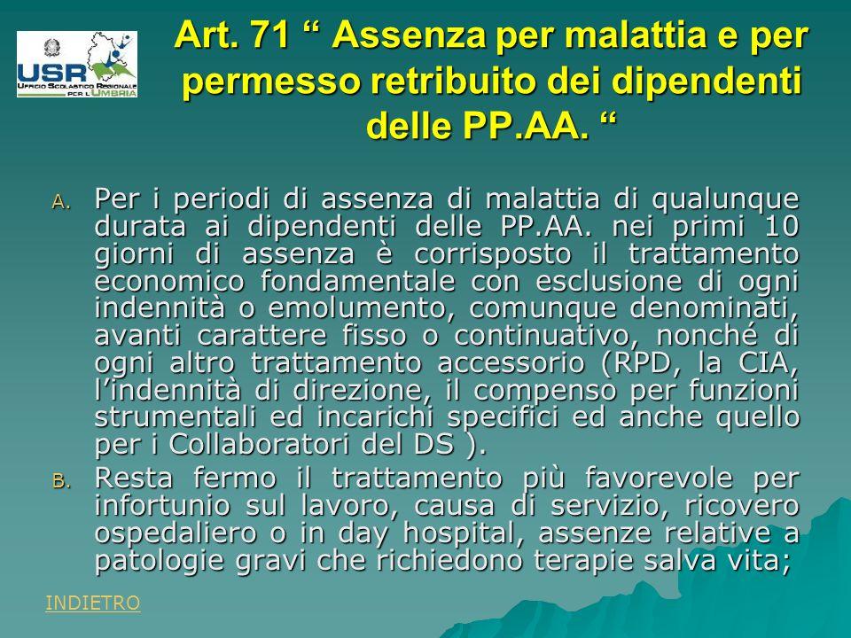 Art. 71 Assenza per malattia e per permesso retribuito dei dipendenti delle PP.AA.