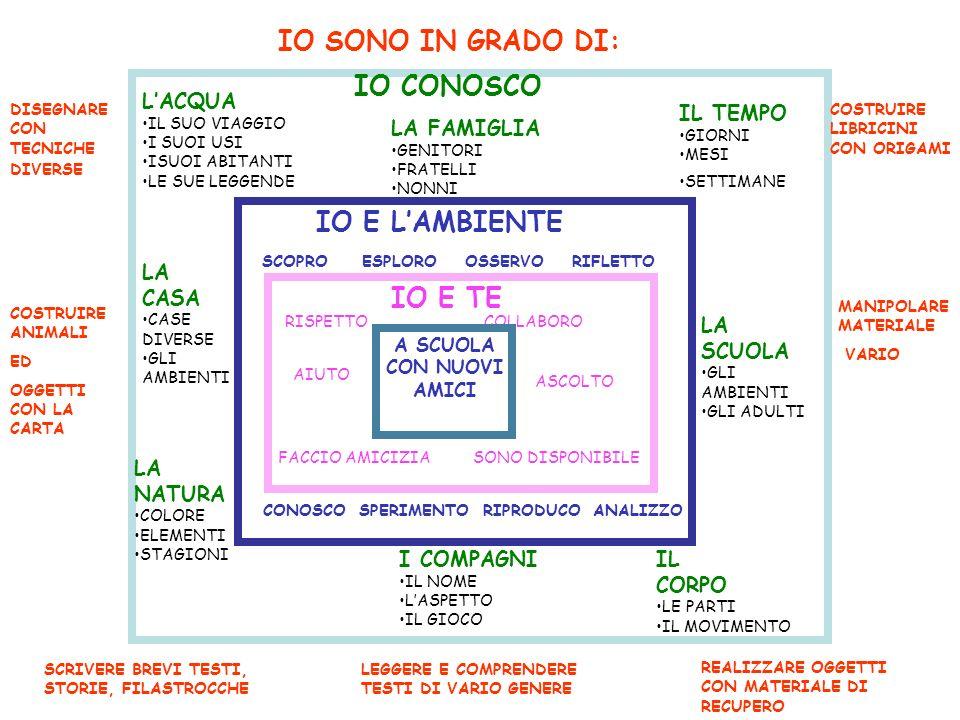 1° A.B.C. Scuola primaria Don Bosco