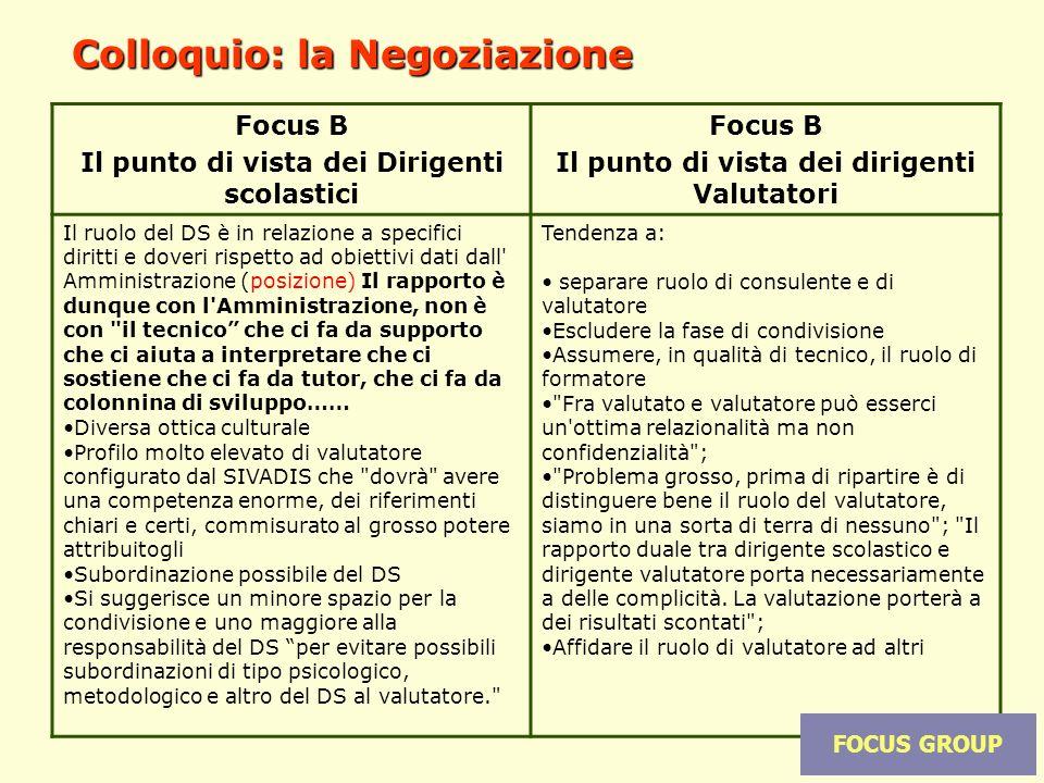 15 Colloquio: la Negoziazione Focus B Il punto di vista dei Dirigenti scolastici Focus B Il punto di vista dei dirigenti Valutatori Il ruolo del DS è