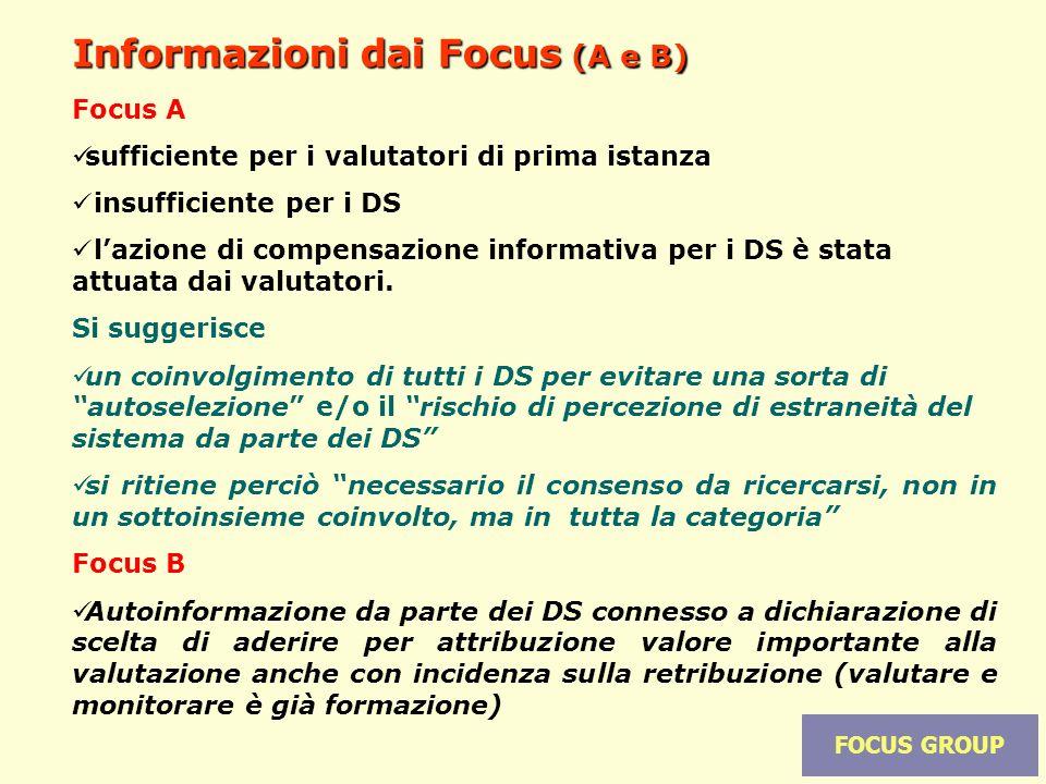 18 Informazioni dai Focus (A e B) Focus A sufficiente per i valutatori di prima istanza insufficiente per i DS lazione di compensazione informativa pe