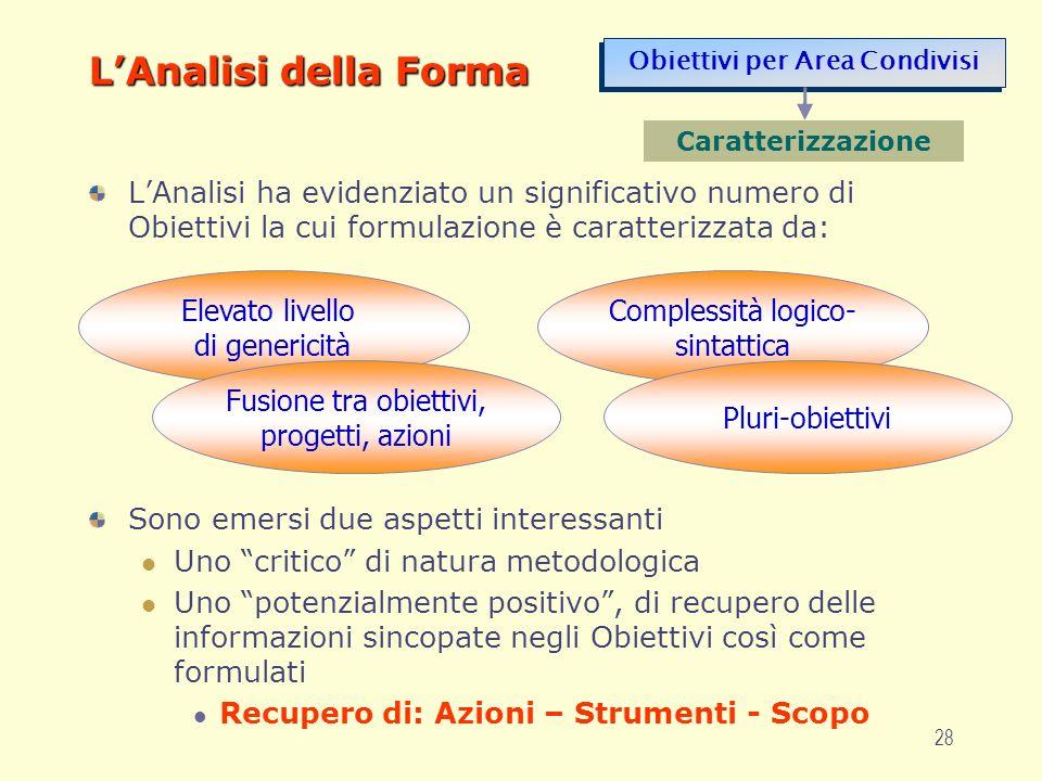28 LAnalisi della Forma LAnalisi ha evidenziato un significativo numero di Obiettivi la cui formulazione è caratterizzata da: Sono emersi due aspetti