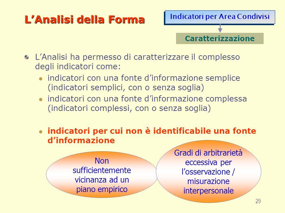 29 LAnalisi della Forma LAnalisi ha permesso di caratterizzare il complesso degli indicatori come: indicatori con una fonte dinformazione semplice (in