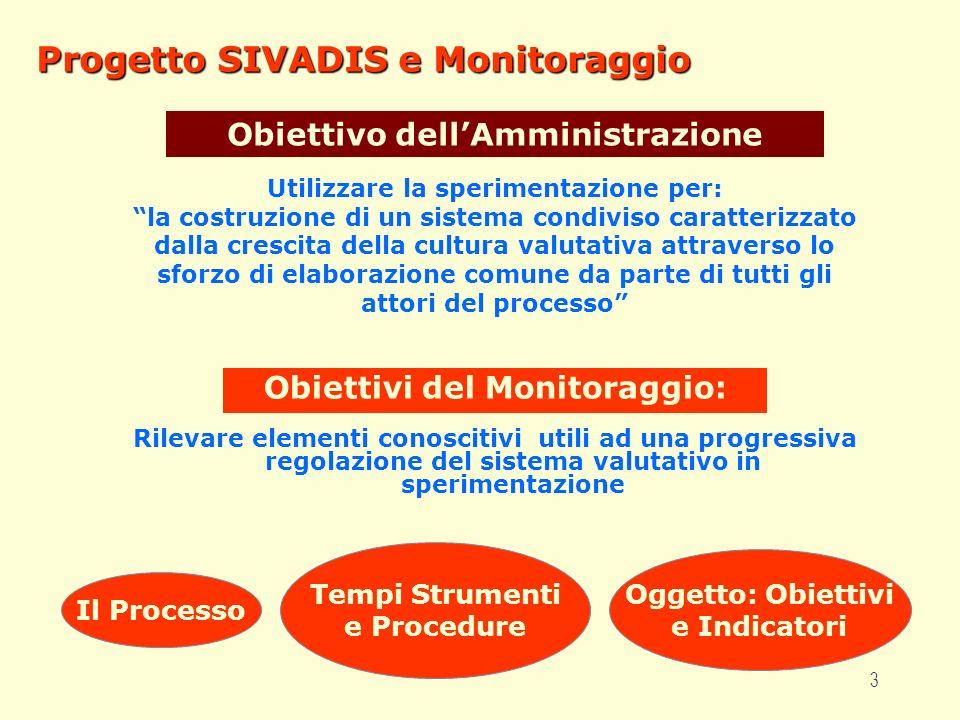 3 Progetto SIVADIS e Monitoraggio Rilevare elementi conoscitivi utili ad una progressiva regolazione del sistema valutativo in sperimentazione Utilizz