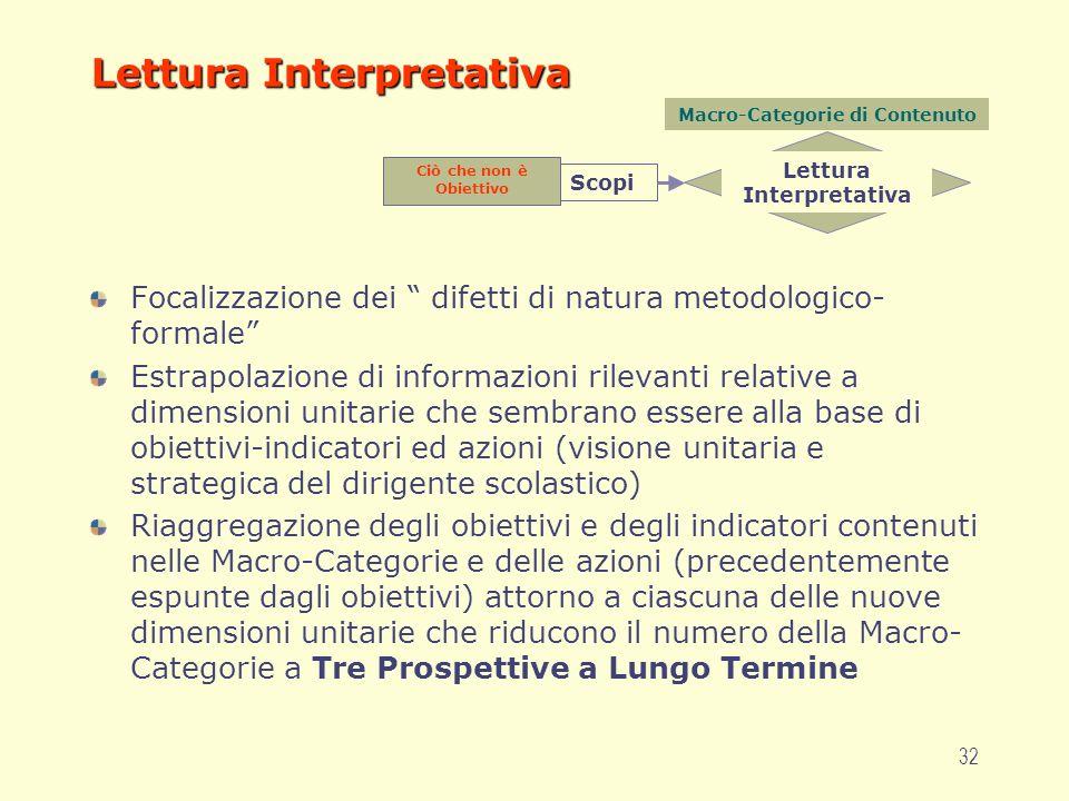 32 Lettura Interpretativa Focalizzazione dei difetti di natura metodologico- formale Estrapolazione di informazioni rilevanti relative a dimensioni un