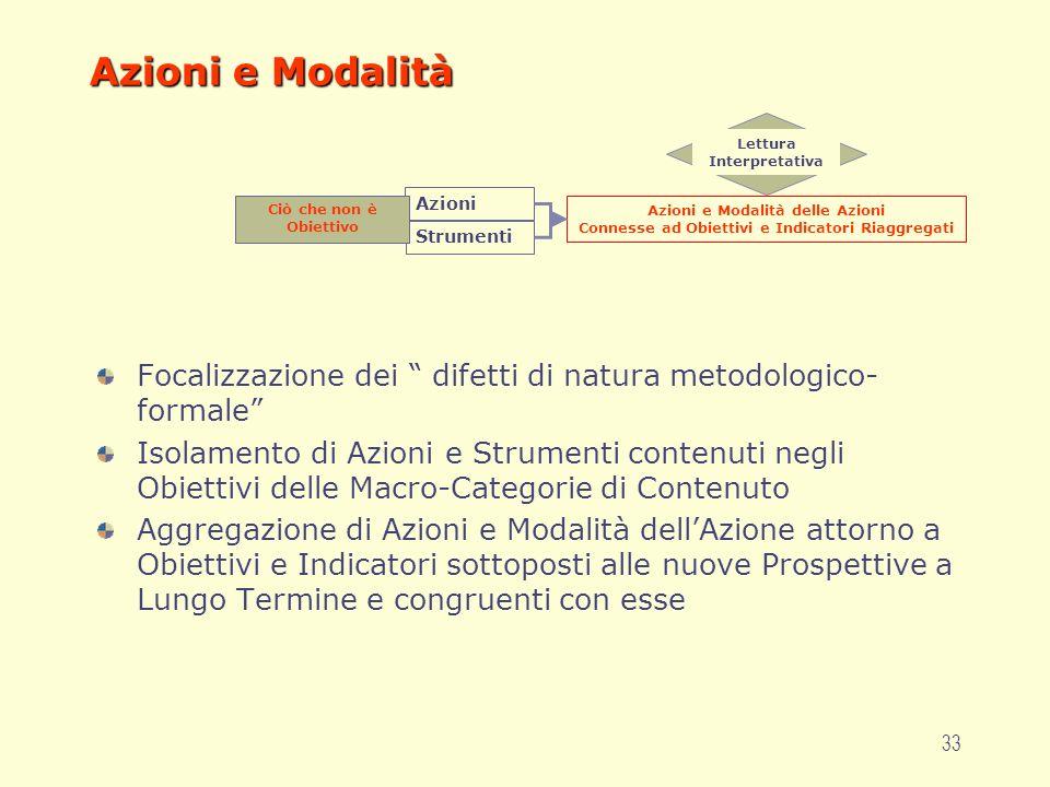 33 Azioni e Modalità Focalizzazione dei difetti di natura metodologico- formale Isolamento di Azioni e Strumenti contenuti negli Obiettivi delle Macro