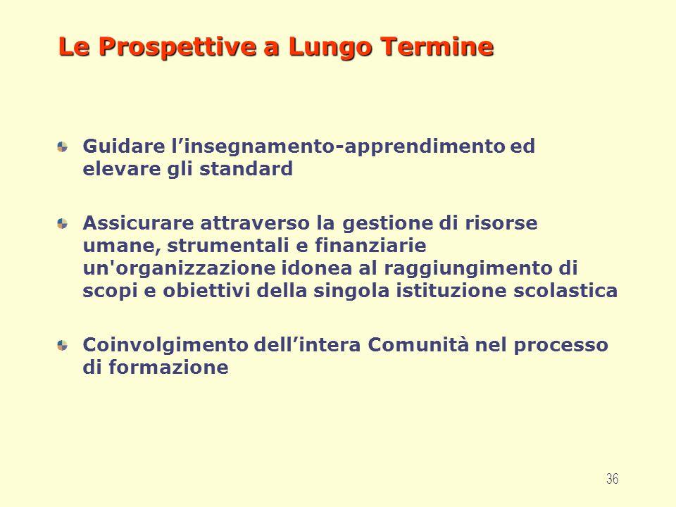 36 Le Prospettive a Lungo Termine Guidare linsegnamento-apprendimento ed elevare gli standard Assicurare attraverso la gestione di risorse umane, stru