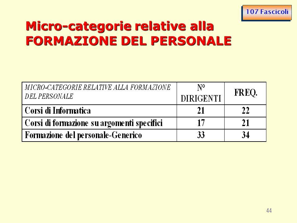 44 Micro-categorie relative alla FORMAZIONE DEL PERSONALE 107 Fascicoli